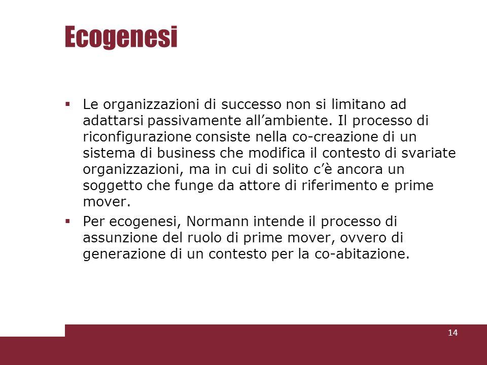 Ecogenesi