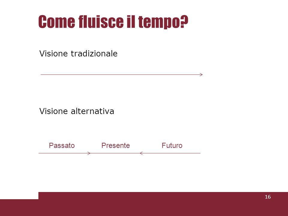 Come fluisce il tempo Visione tradizionale Visione alternativa