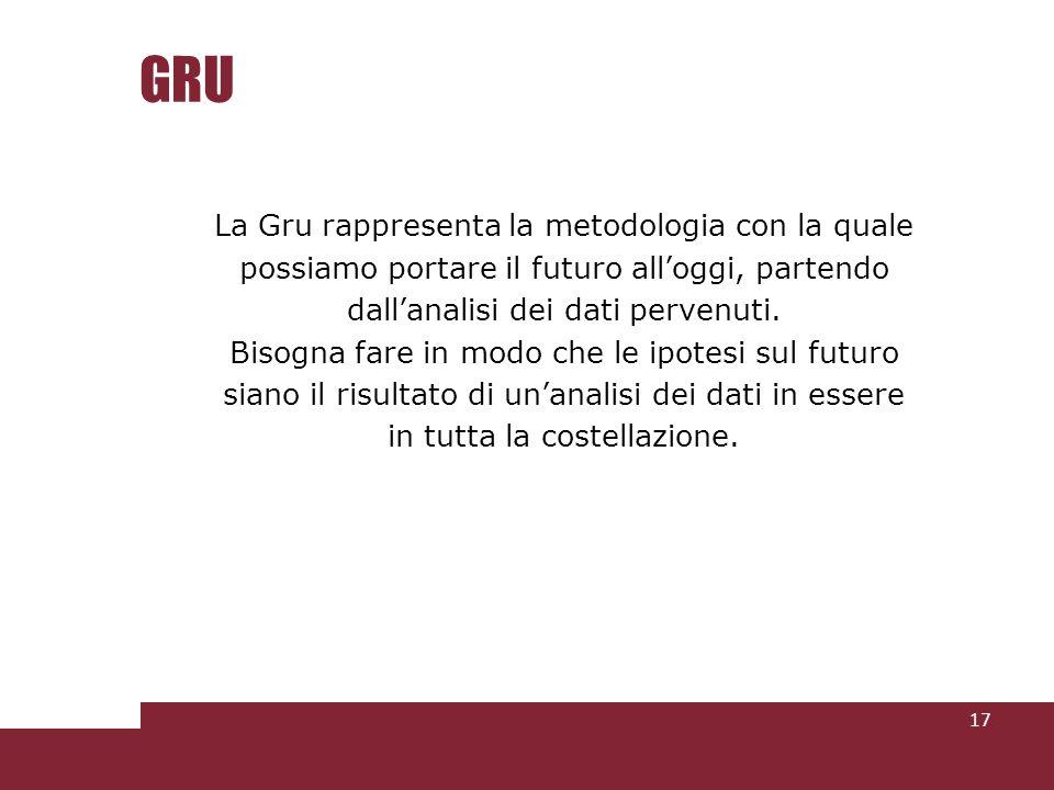 GRU La Gru rappresenta la metodologia con la quale