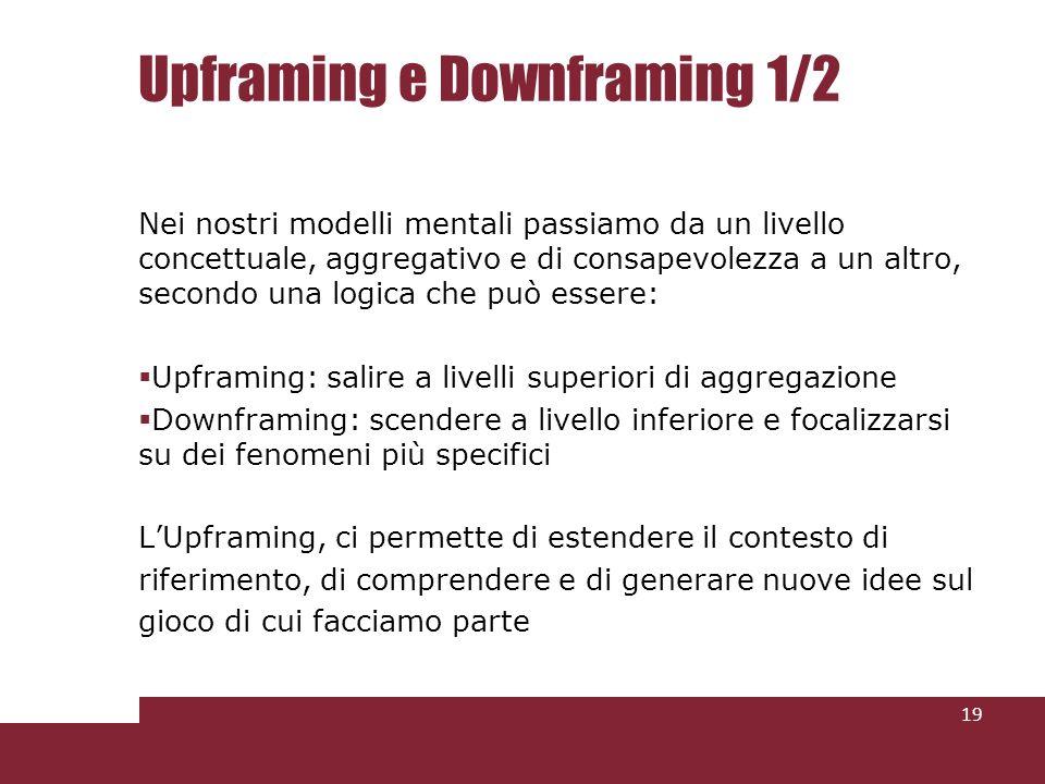 Upframing e Downframing 1/2