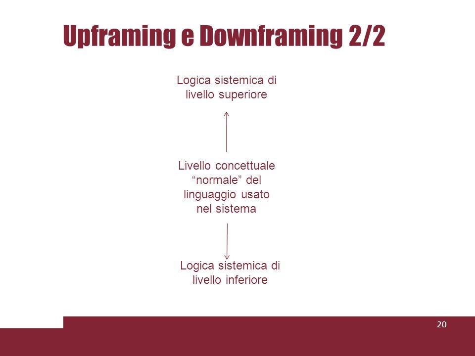 Upframing e Downframing 2/2