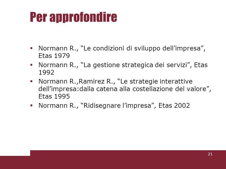Per approfondireNormann R., Le condizioni di sviluppo dell'impresa , Etas 1979. Normann R., La gestione strategica dei servizi , Etas 1992.