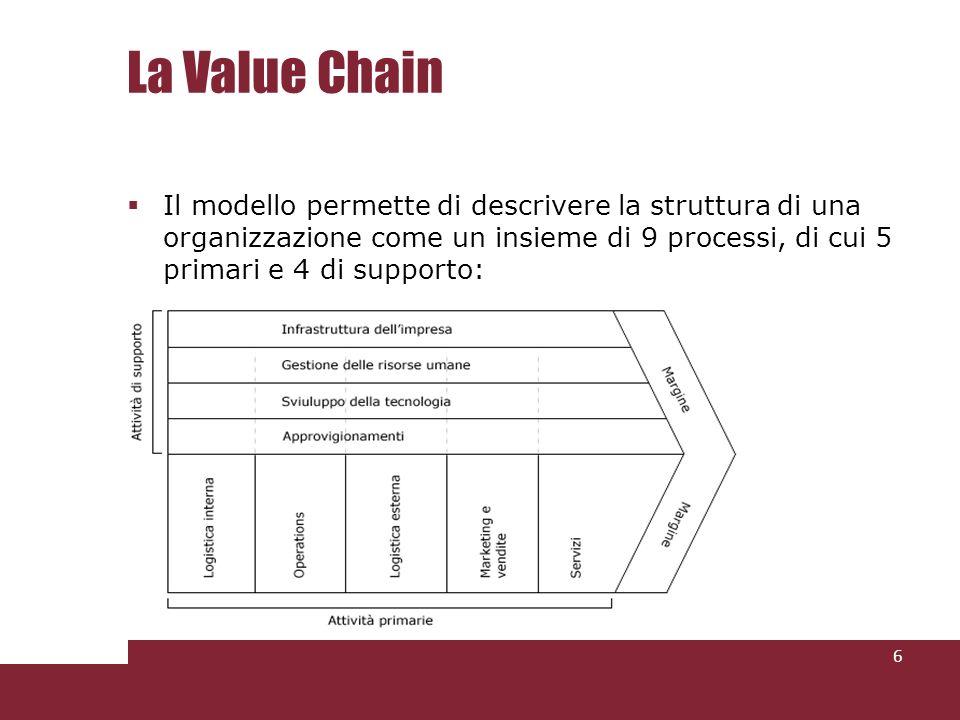 La Value ChainIl modello permette di descrivere la struttura di una organizzazione come un insieme di 9 processi, di cui 5 primari e 4 di supporto: