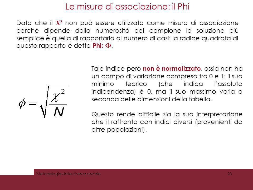 Le misure di associazione: il Phi