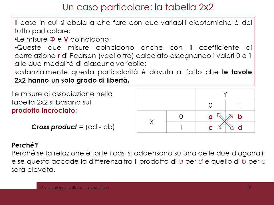 Un caso particolare: la tabella 2x2