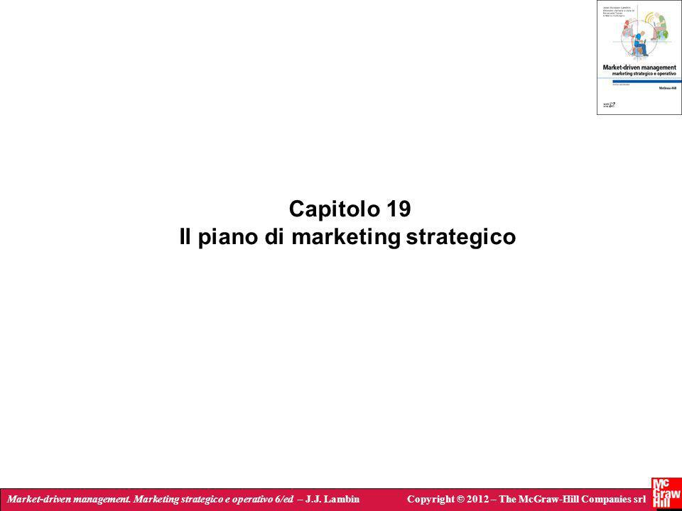 Il piano di marketing strategico