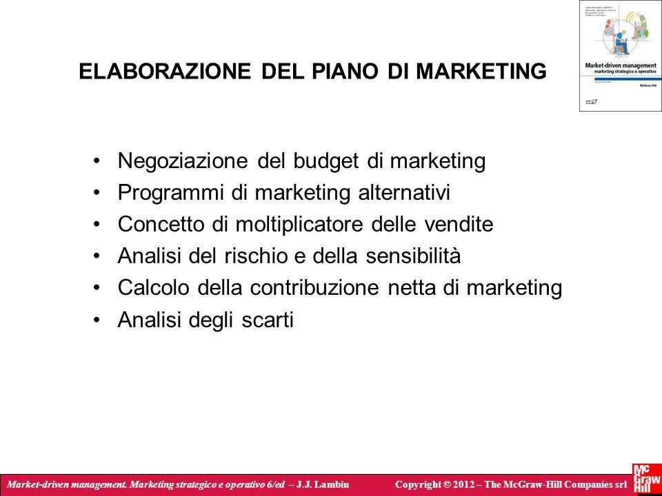 ELABORAZIONE DEL PIANO DI MARKETING