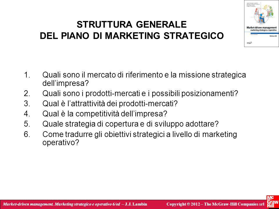 STRUTTURA GENERALE DEL PIANO DI MARKETING STRATEGICO
