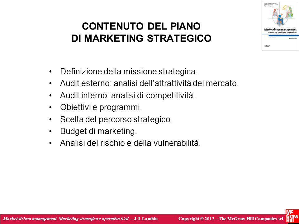 CONTENUTO DEL PIANO DI MARKETING STRATEGICO