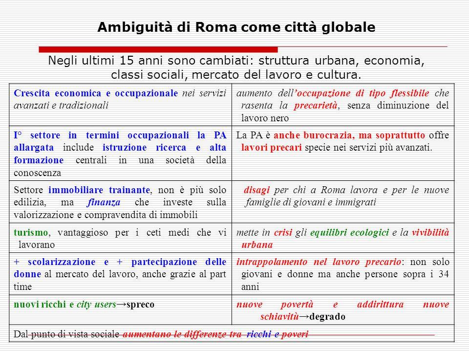 Ambiguità di Roma come città globale