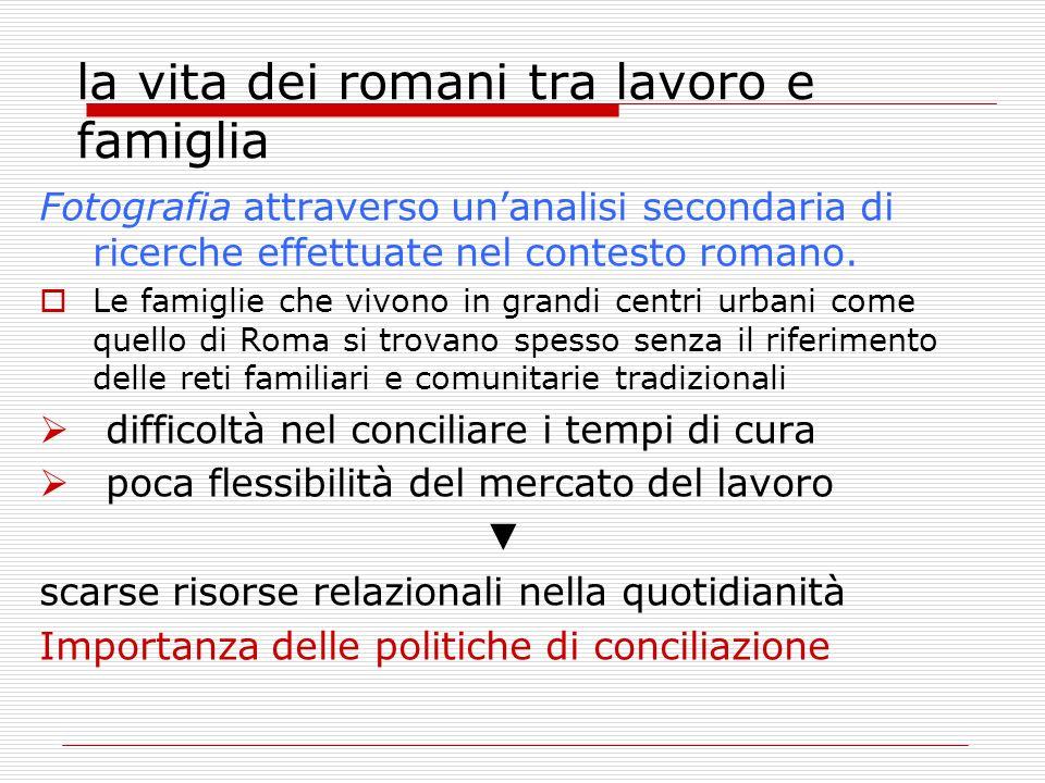 la vita dei romani tra lavoro e famiglia