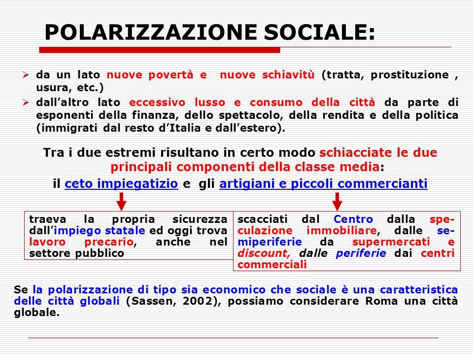 POLARIZZAZIONE SOCIALE: