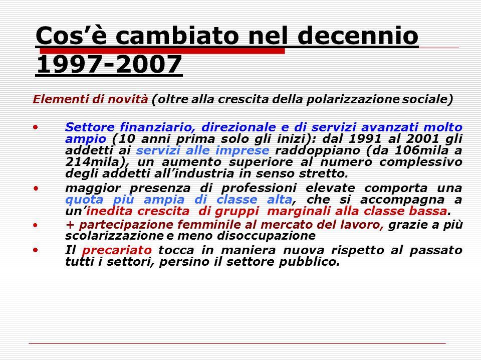 Cos'è cambiato nel decennio 1997-2007