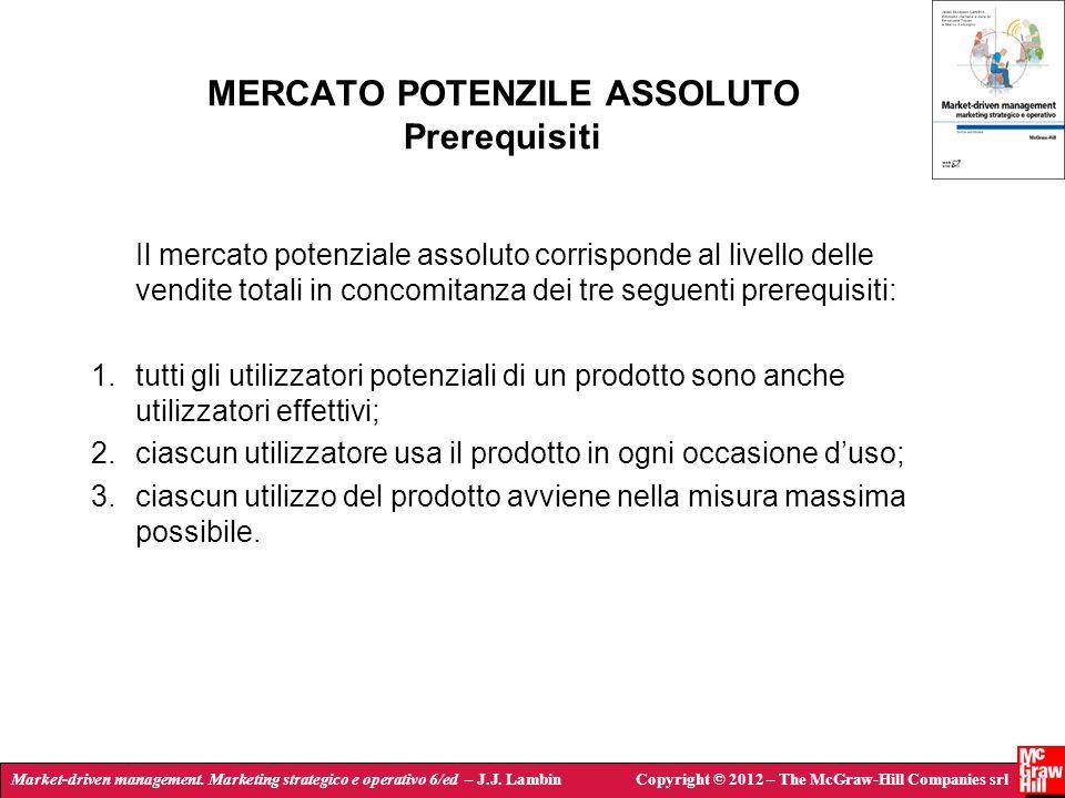 MERCATO POTENZILE ASSOLUTO Prerequisiti