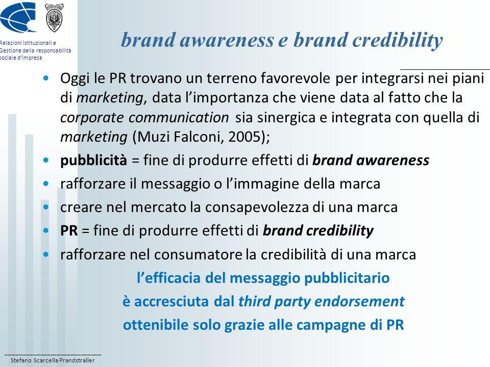 brand awareness e brand credibility