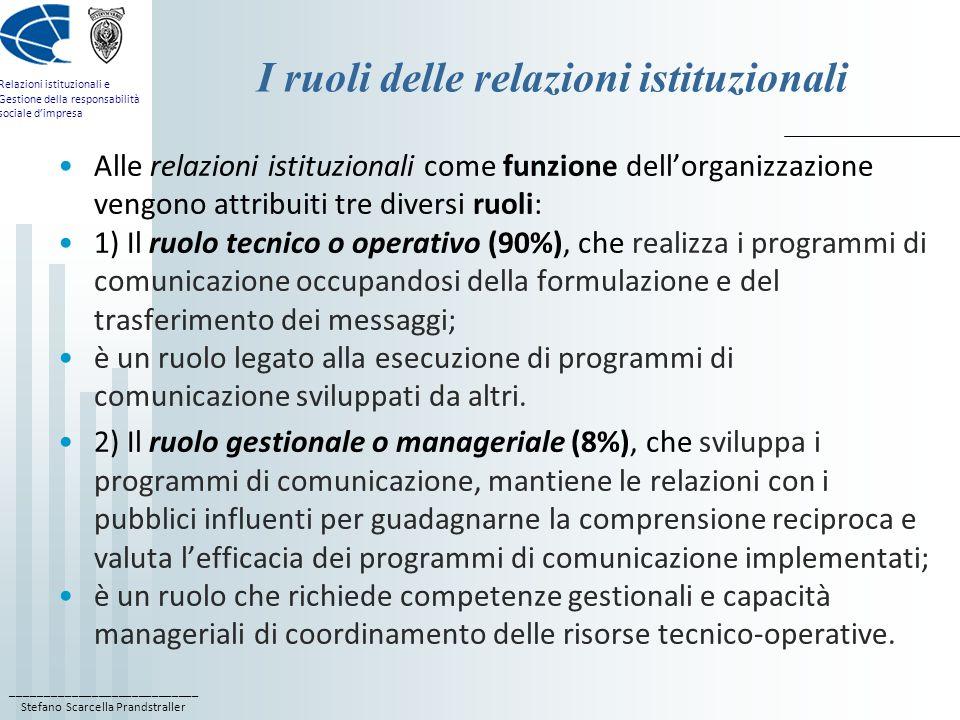 I ruoli delle relazioni istituzionali
