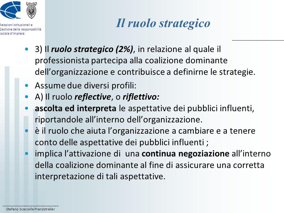 Il ruolo strategico