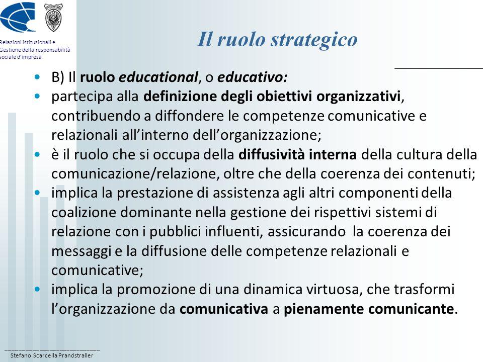 Il ruolo strategico B) Il ruolo educational, o educativo: