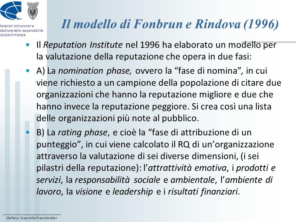 Il modello di Fonbrun e Rindova (1996)