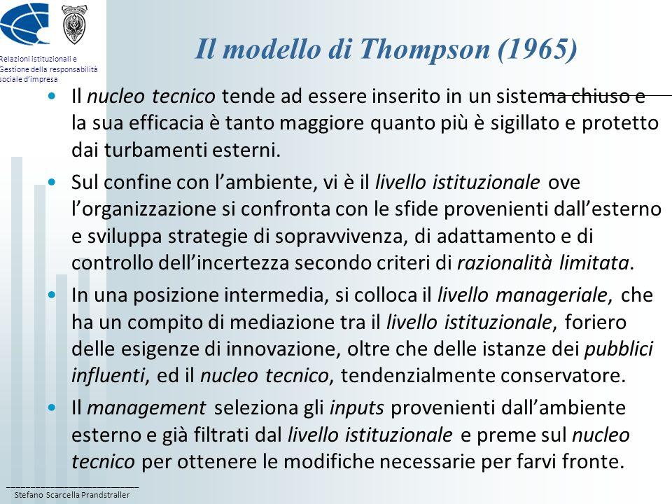 Il modello di Thompson (1965)