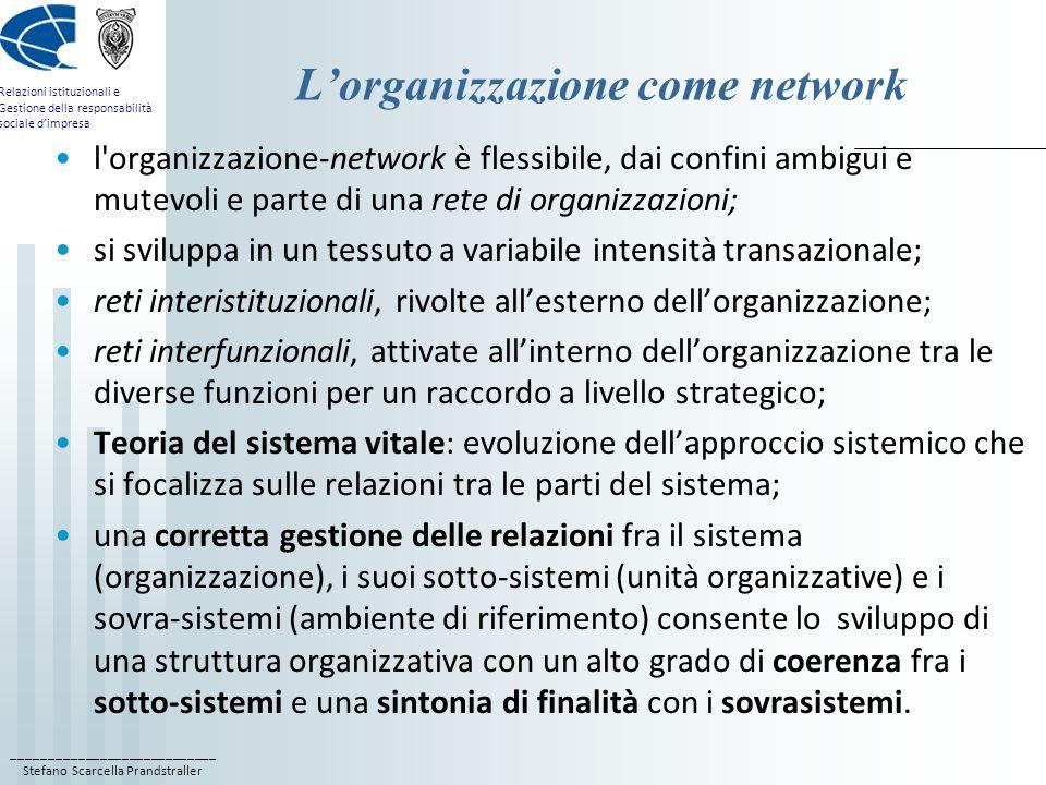 L'organizzazione come network