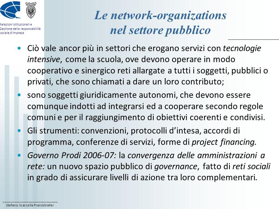 Le network-organizations nel settore pubblico