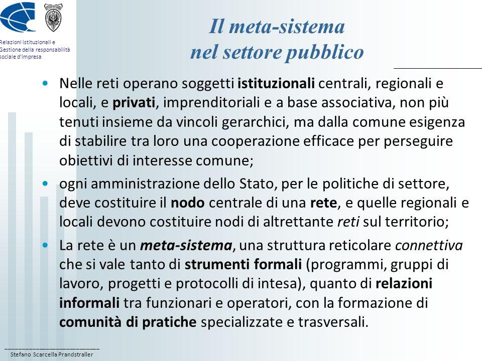 Il meta-sistema nel settore pubblico