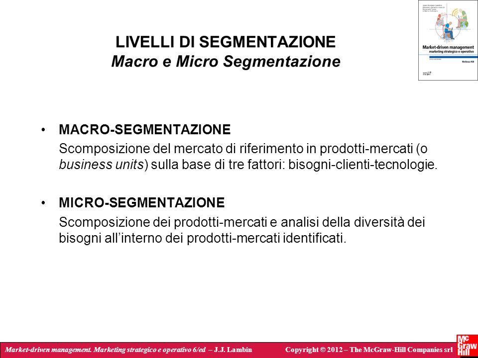 LIVELLI DI SEGMENTAZIONE Macro e Micro Segmentazione