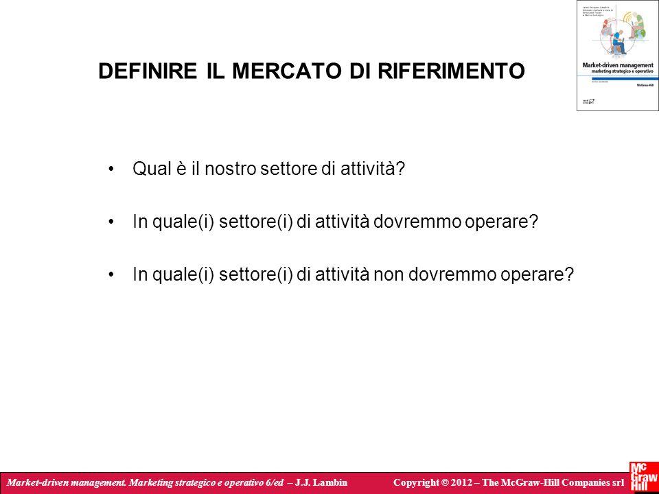 DEFINIRE IL MERCATO DI RIFERIMENTO