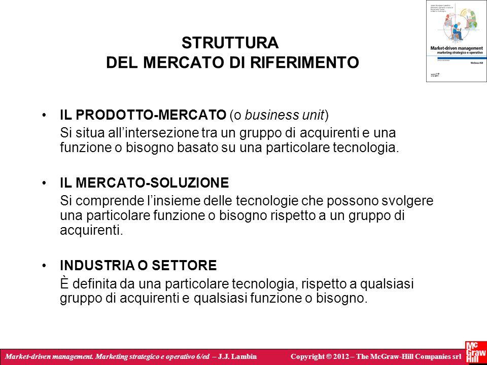 STRUTTURA DEL MERCATO DI RIFERIMENTO