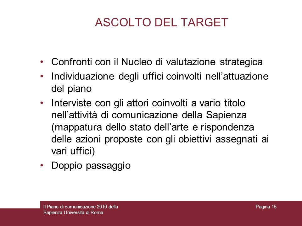 ASCOLTO DEL TARGET Confronti con il Nucleo di valutazione strategica
