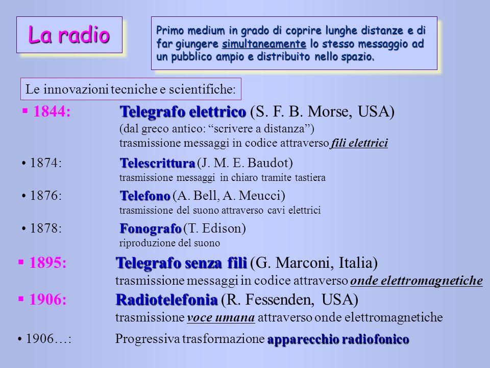 La radio 1844: Telegrafo elettrico (S. F. B. Morse, USA)