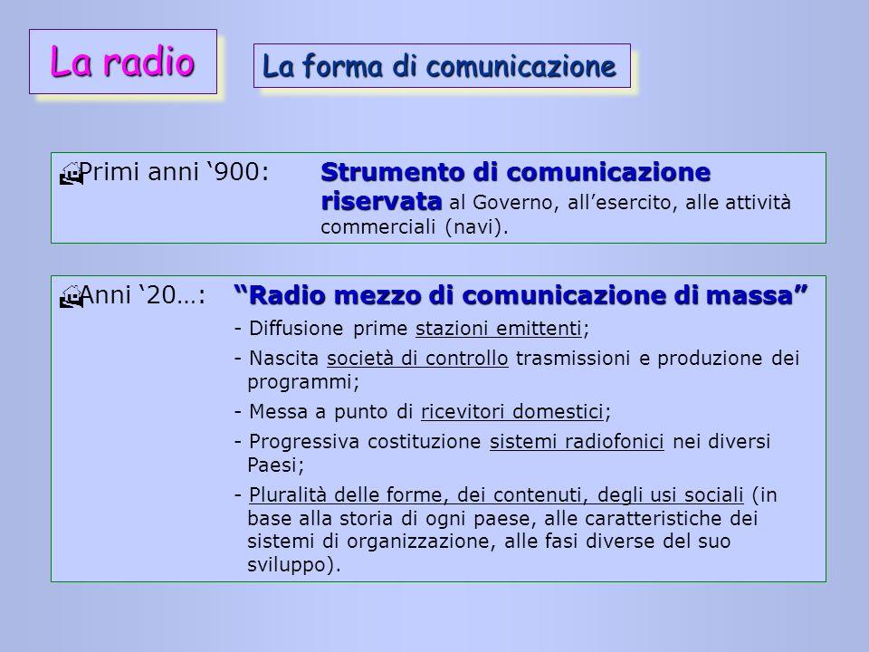 La radio La forma di comunicazione