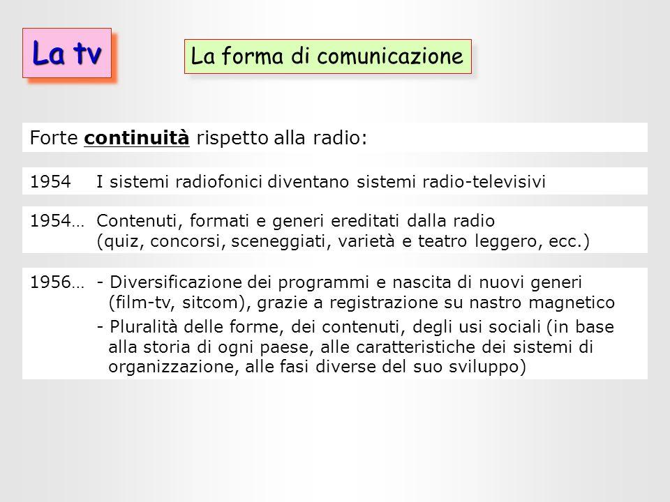 La tv La forma di comunicazione Forte continuità rispetto alla radio:
