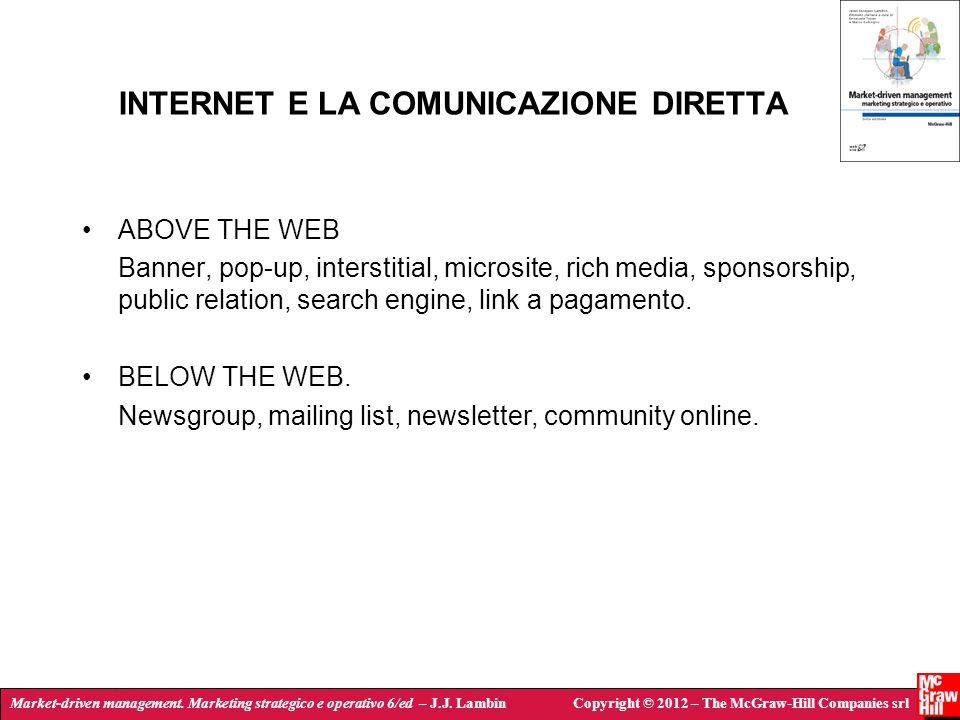 INTERNET E LA COMUNICAZIONE DIRETTA