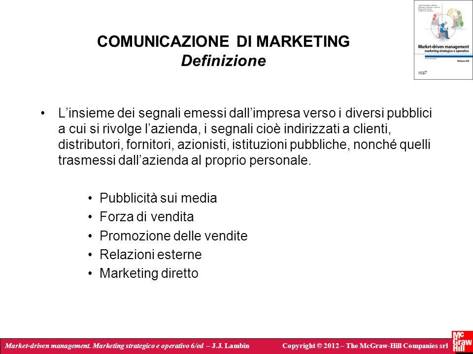 COMUNICAZIONE DI MARKETING Definizione