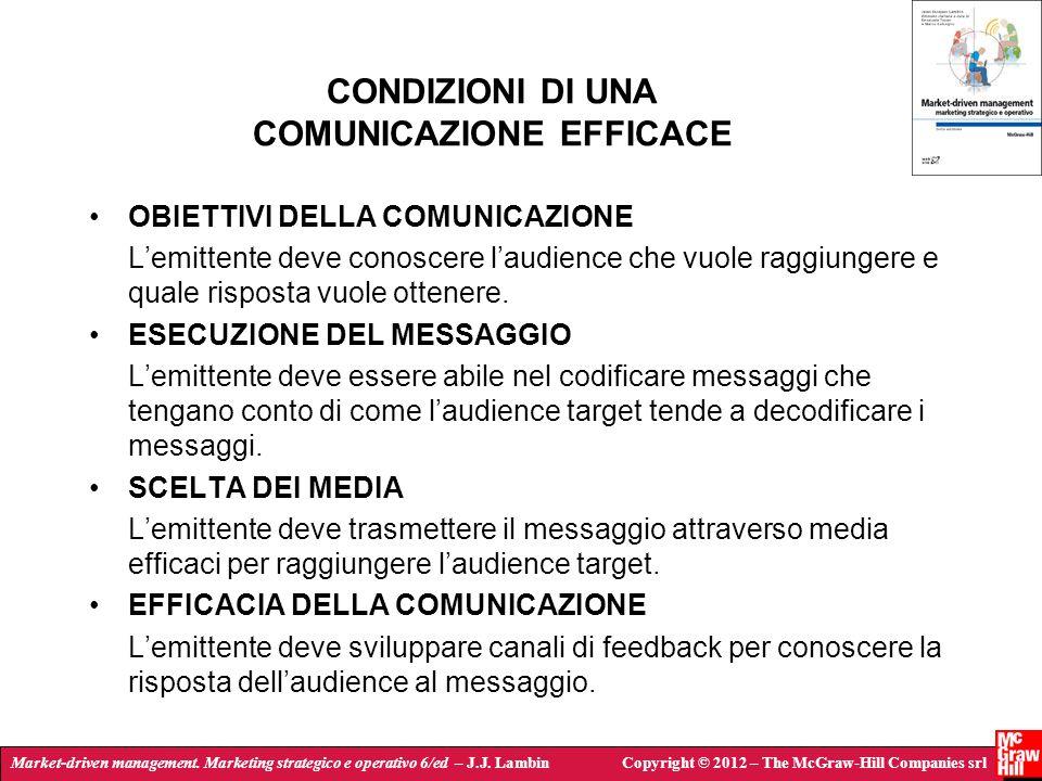 CONDIZIONI DI UNA COMUNICAZIONE EFFICACE