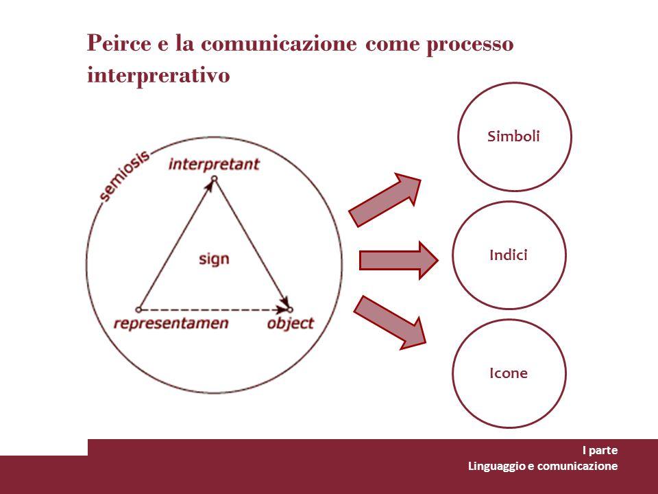 Peirce e la comunicazione come processo interprerativo