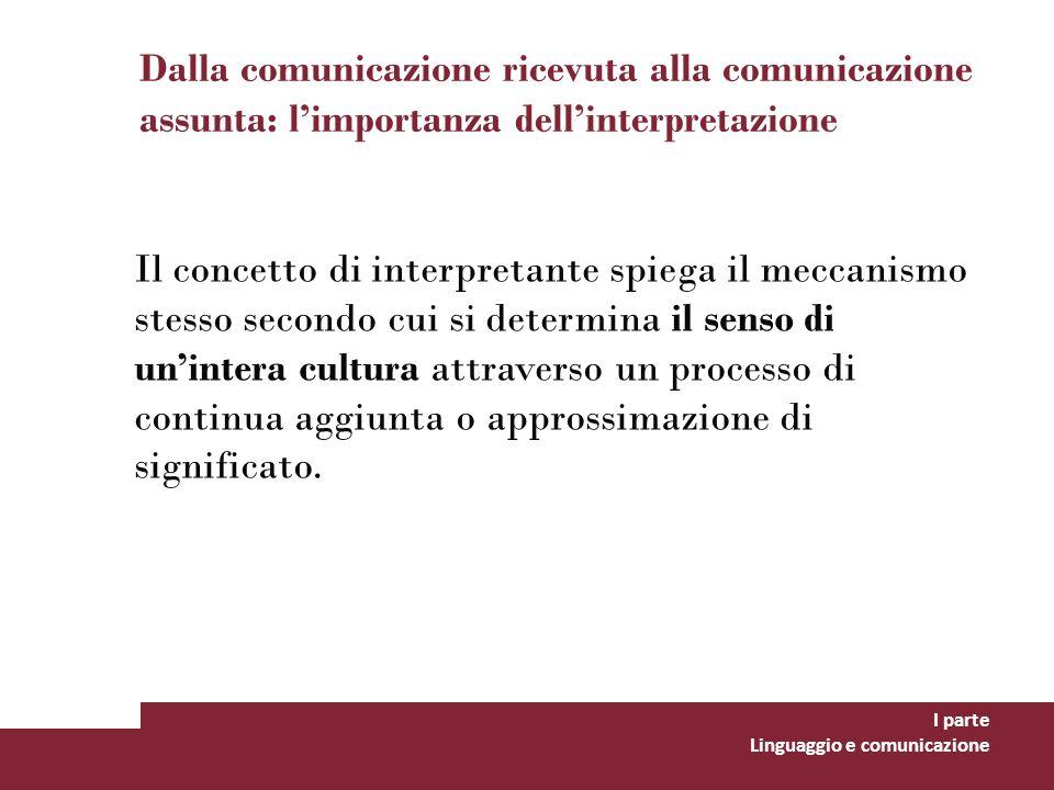Dalla comunicazione ricevuta alla comunicazione assunta: l'importanza dell'interpretazione