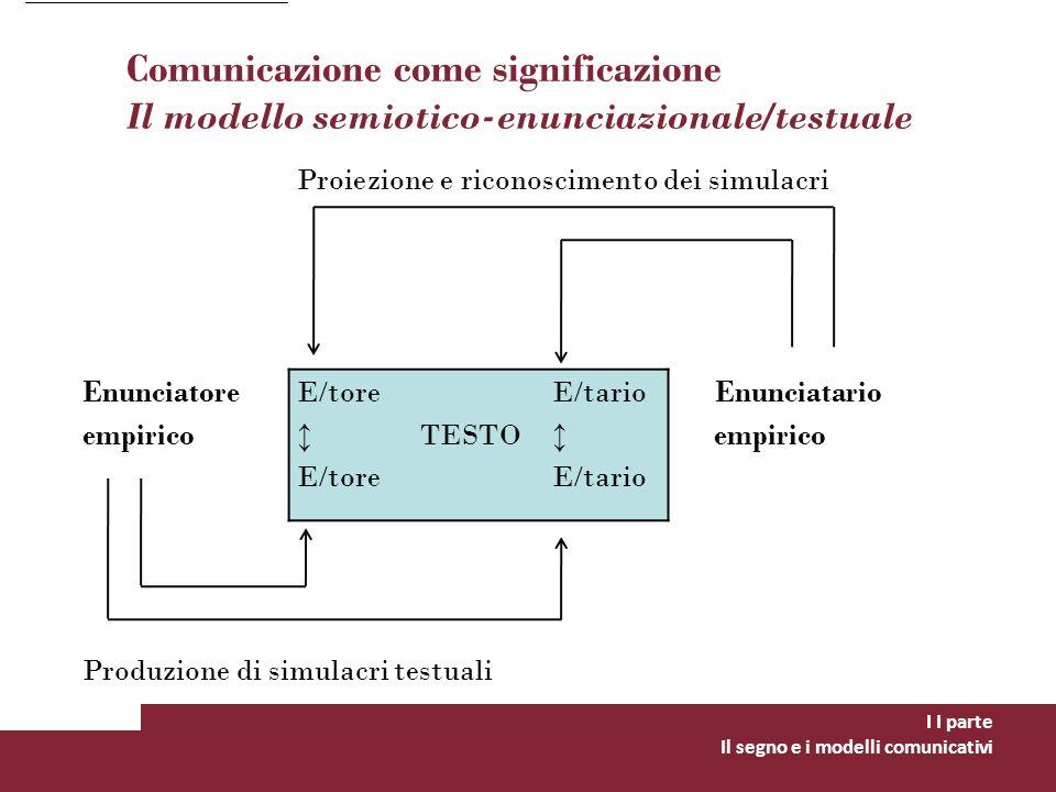 Comunicazione come significazione Il modello semiotico-enunciazionale/testuale