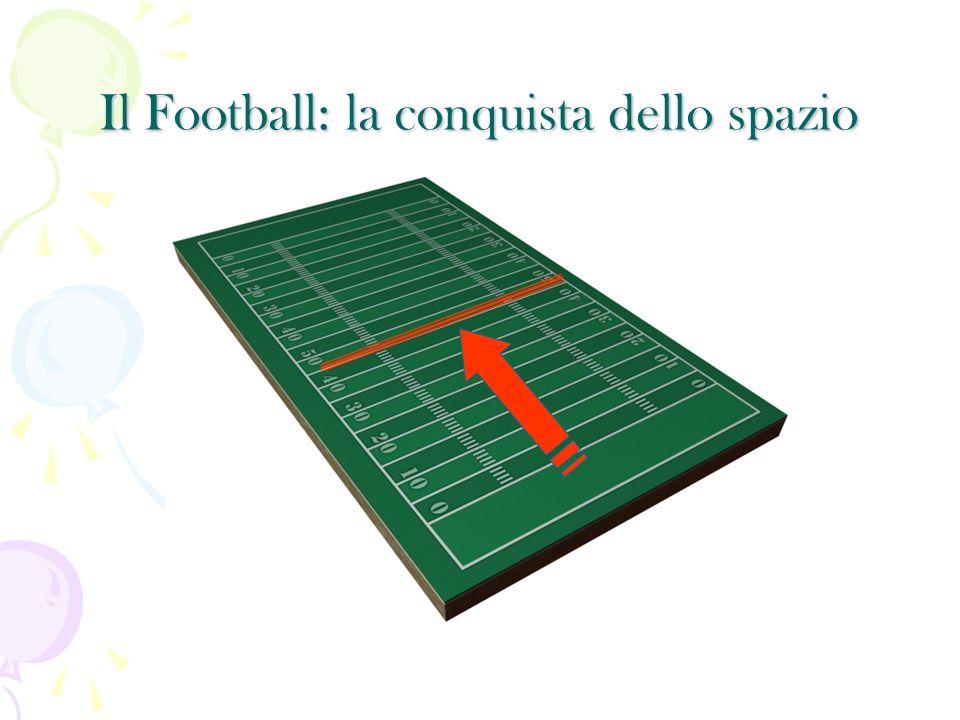 Il Football: la conquista dello spazio