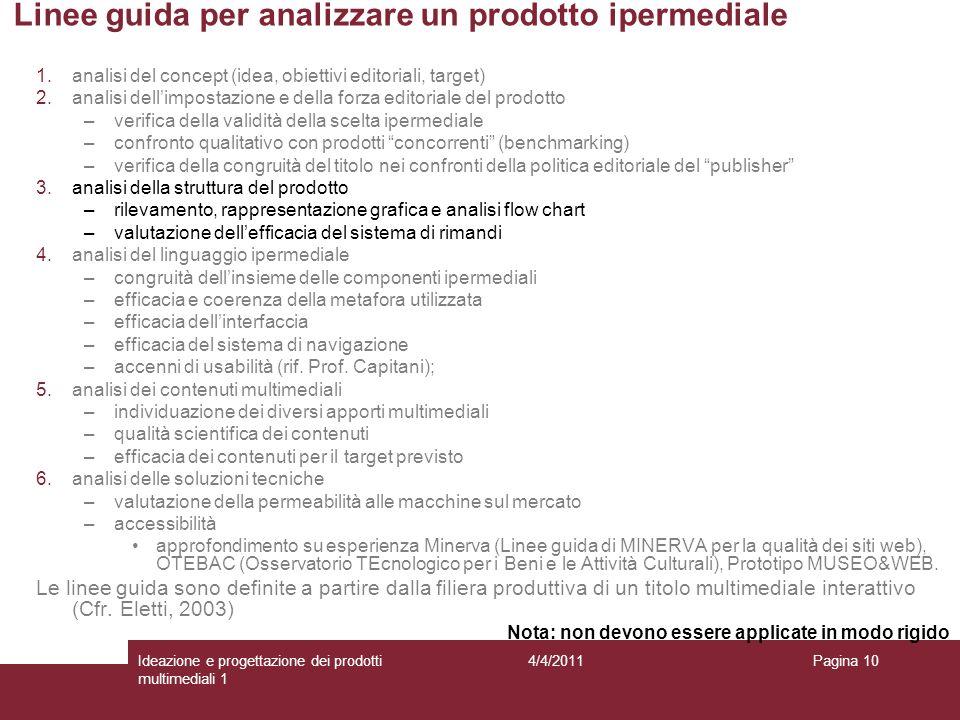 Linee guida per analizzare un prodotto ipermediale