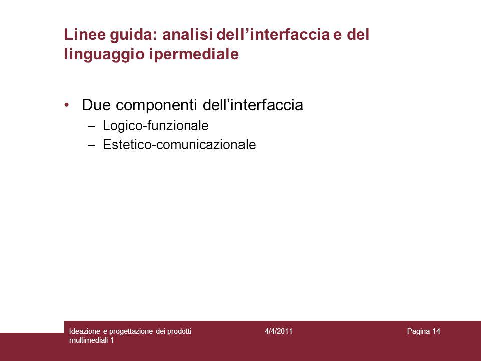 Linee guida: analisi dell'interfaccia e del linguaggio ipermediale
