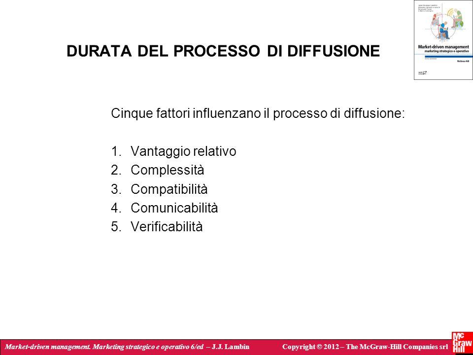 DURATA DEL PROCESSO DI DIFFUSIONE