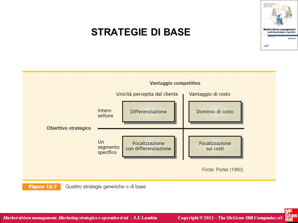 STRATEGIE DI BASE