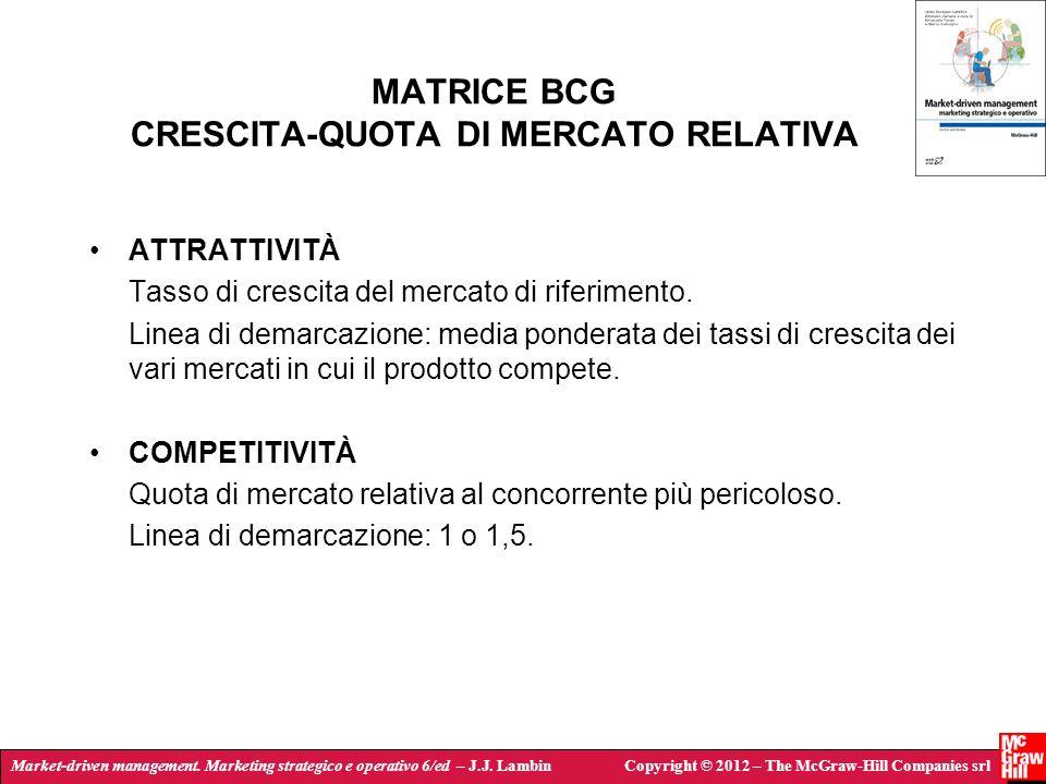 MATRICE BCG CRESCITA-QUOTA DI MERCATO RELATIVA