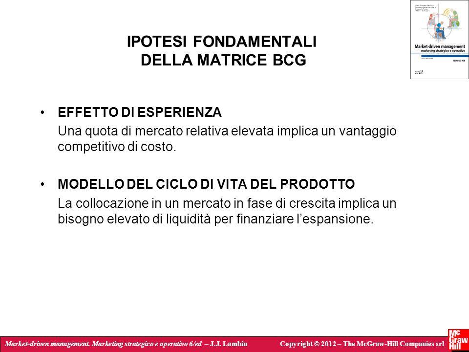 IPOTESI FONDAMENTALI DELLA MATRICE BCG