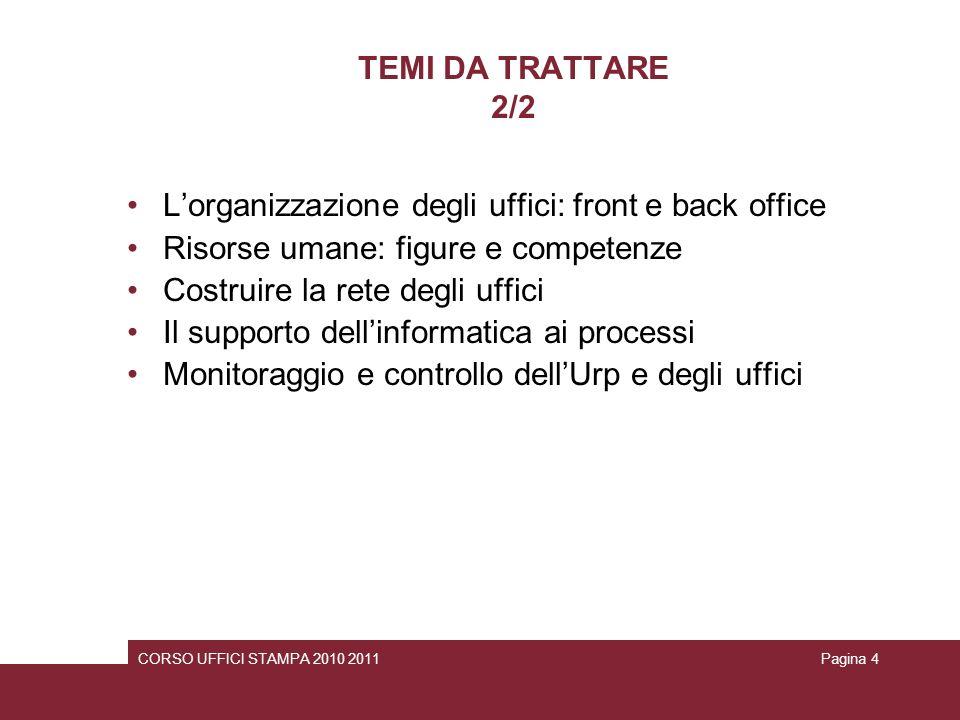 L'organizzazione degli uffici: front e back office