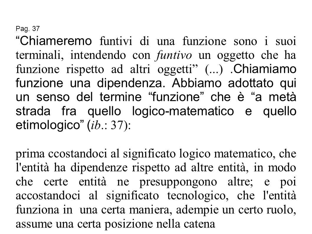 Pag. 37