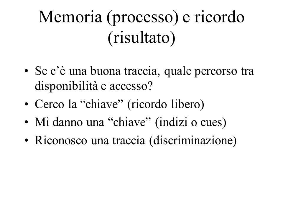 Memoria (processo) e ricordo (risultato)